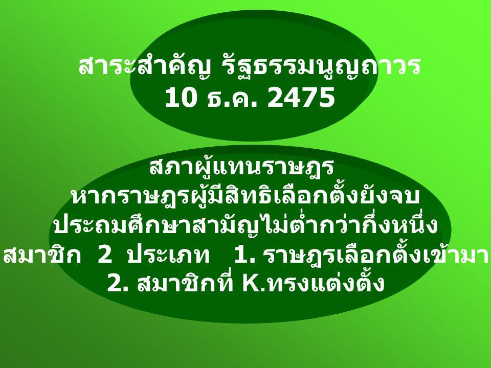 สาระสำคัญ รัฐธรรมนูญถาวร 10 ธ.ค. 2475