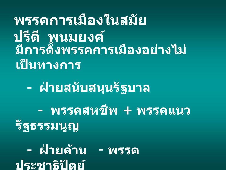 พรรคการเมืองในสมัยปรีดี พนมยงค์
