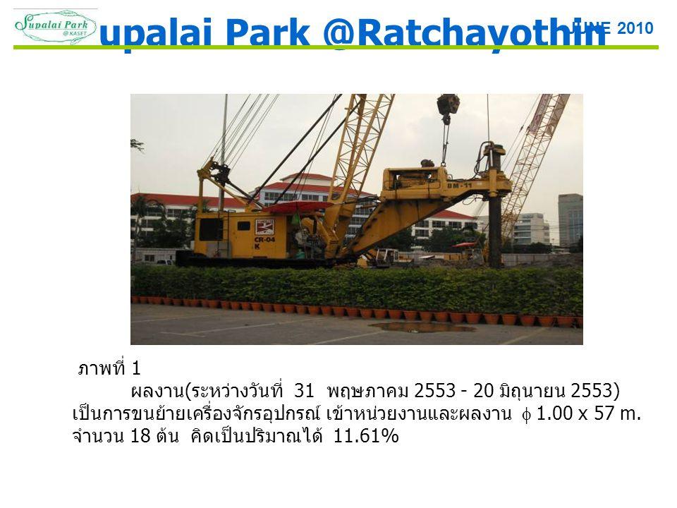 Supalai Park @Ratchayothin