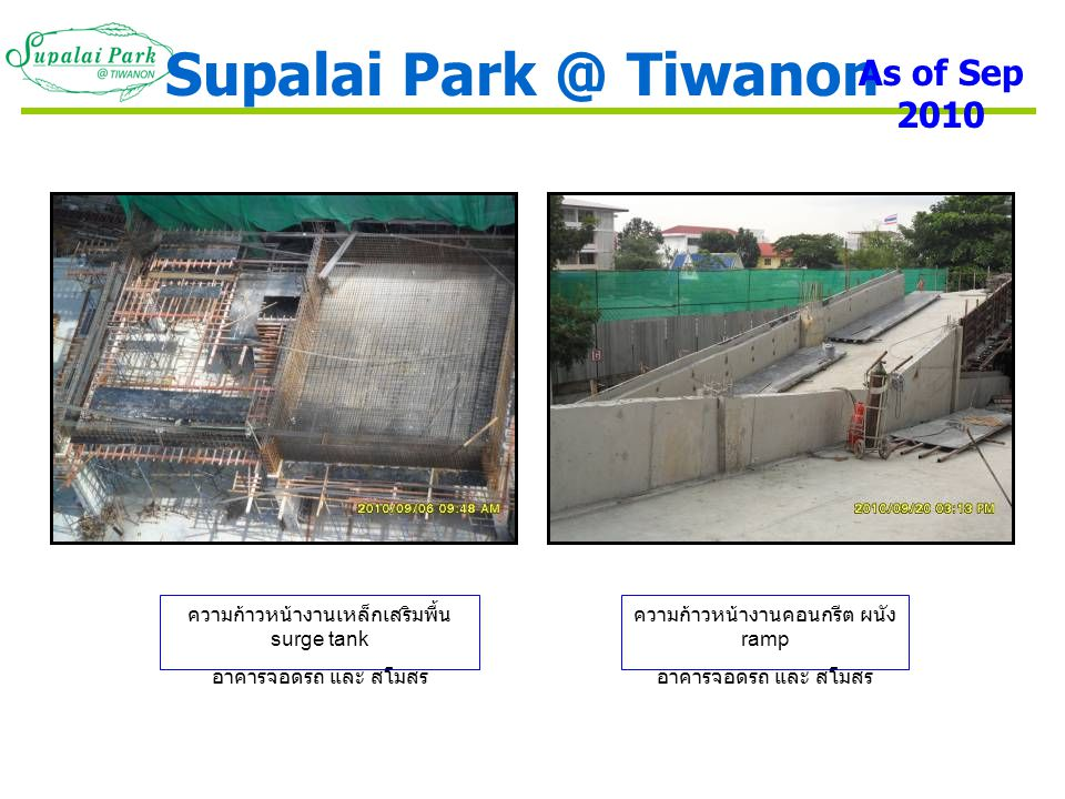 Supalai Park @ Tiwanon As of Sep 2010