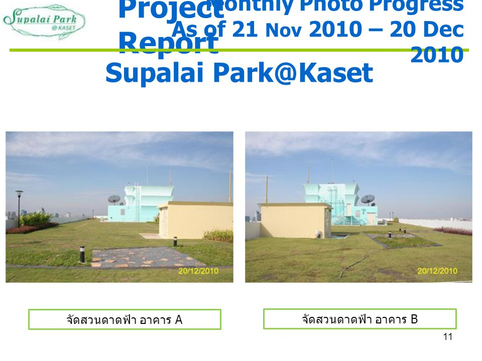 Project Report Supalai Park@Kaset
