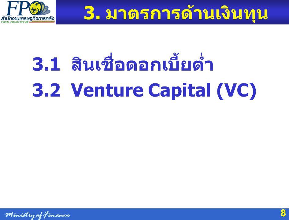 3. มาตรการด้านเงินทุน 3.1 สินเชื่อดอกเบี้ยต่ำ 3.2 Venture Capital (VC)