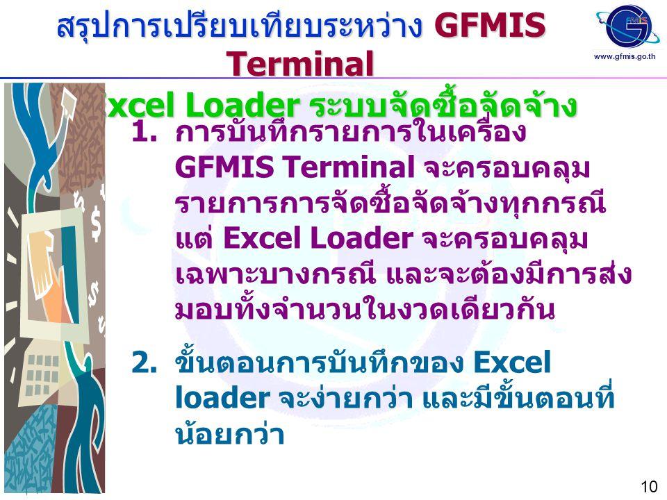 สรุปการเปรียบเทียบระหว่าง GFMIS Terminal และ Excel Loader ระบบจัดซื้อจัดจ้าง