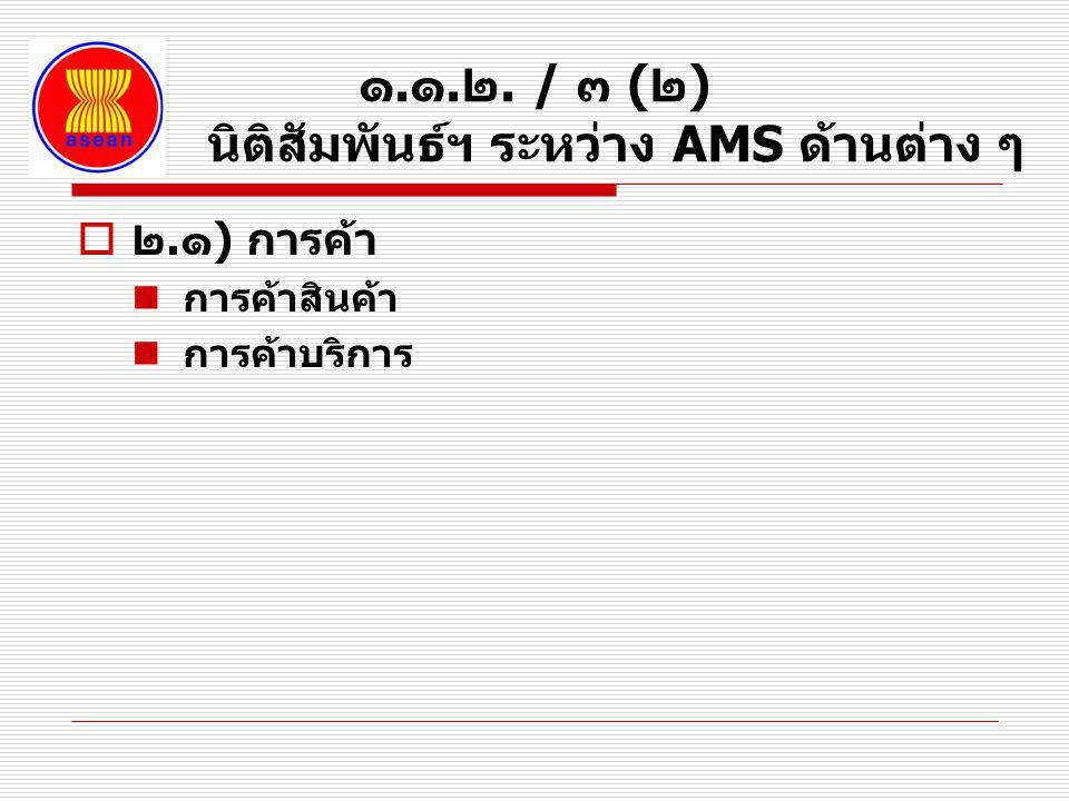 ๑.๑.๒. / ๓ (๒) นิติสัมพันธ์ฯ ระหว่าง AMS ด้านต่าง ๆ
