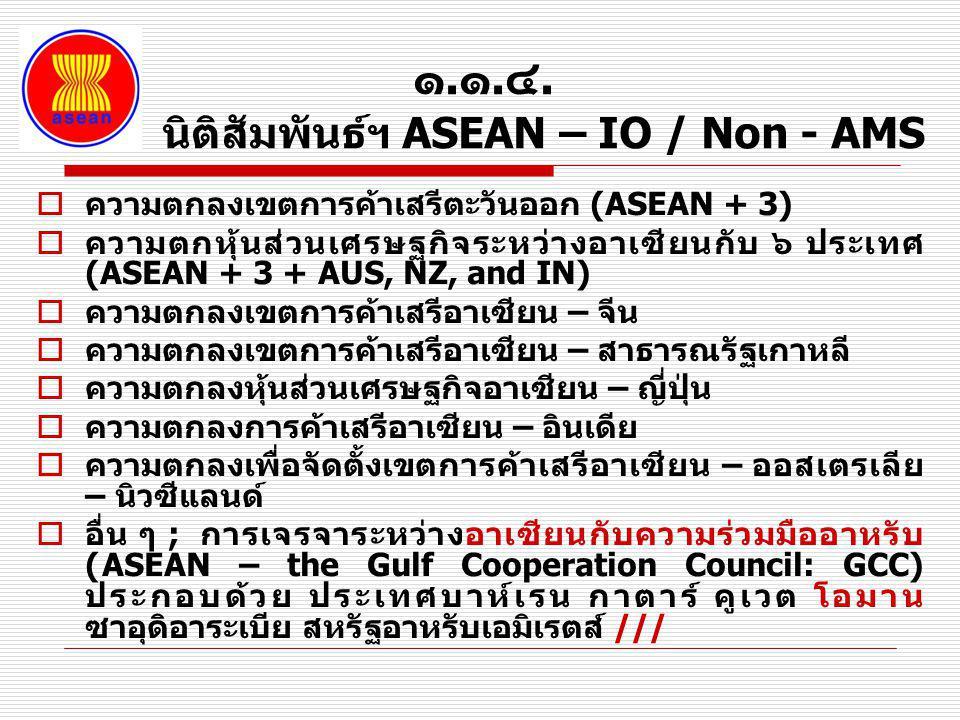 ๑.๑.๔. นิติสัมพันธ์ฯ ASEAN – IO / Non - AMS