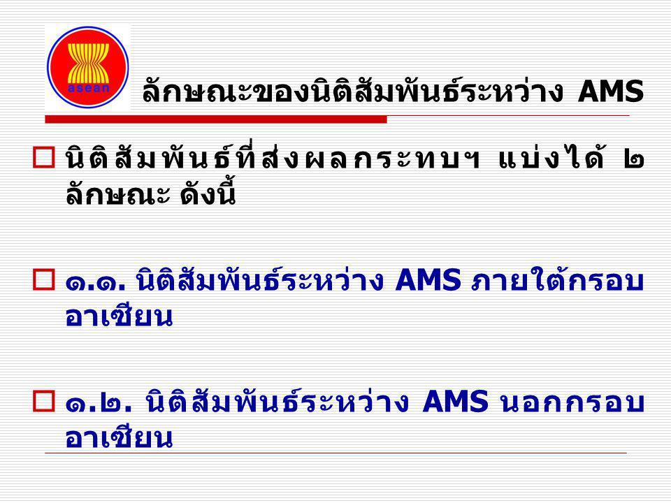ลักษณะของนิติสัมพันธ์ระหว่าง AMS