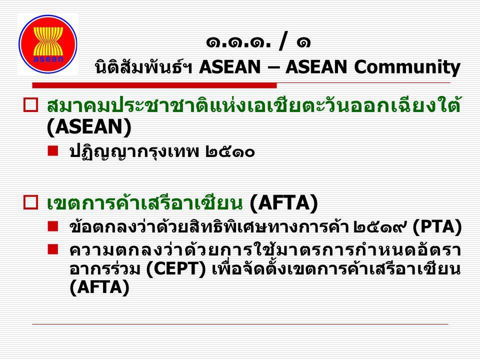 ๑.๑.๑. / ๑ นิติสัมพันธ์ฯ ASEAN – ASEAN Community