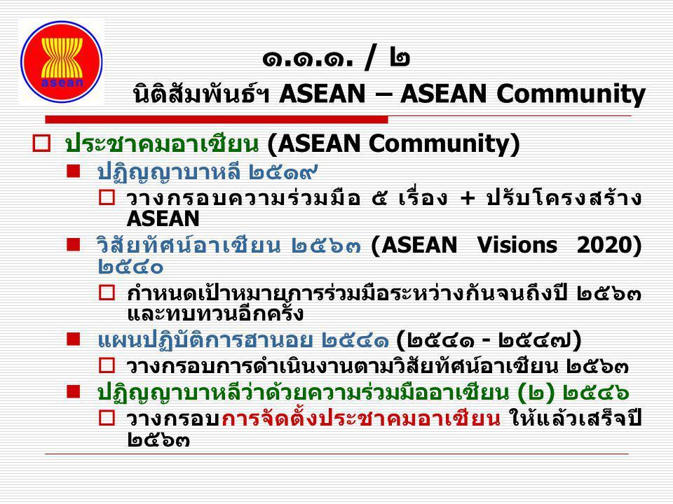๑.๑.๑. / ๒ นิติสัมพันธ์ฯ ASEAN – ASEAN Community