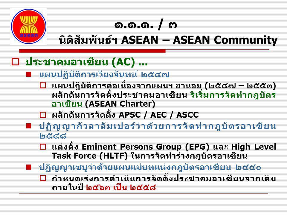 ๑.๑.๑. / ๓ นิติสัมพันธ์ฯ ASEAN – ASEAN Community