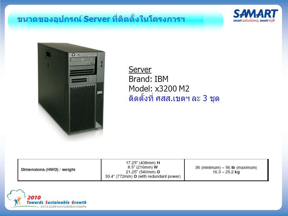 ขนาดของอุปกรณ์ Server ที่ติดตั้งในโครงการฯ