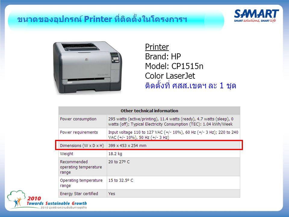 ขนาดของอุปกรณ์ Printer ที่ติดตั้งในโครงการฯ