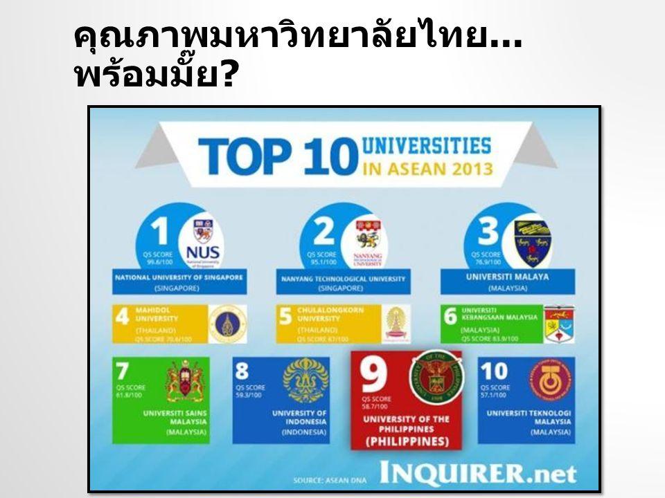 คุณภาพมหาวิทยาลัยไทย...พร้อมมั๊ย