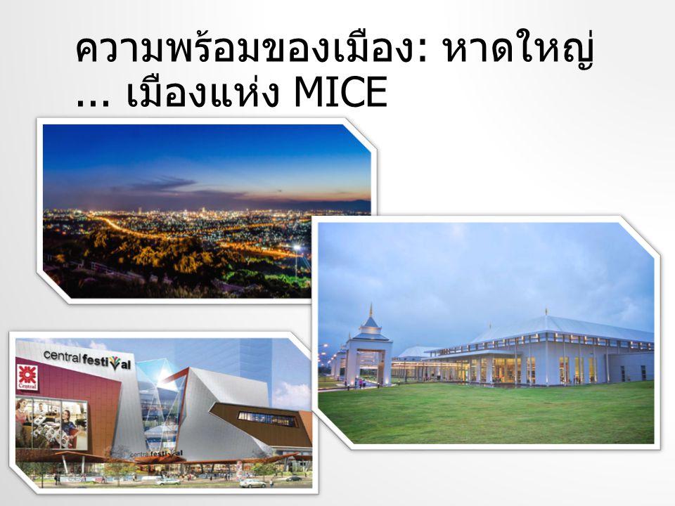 ความพร้อมของเมือง: หาดใหญ่ ... เมืองแห่ง MICE