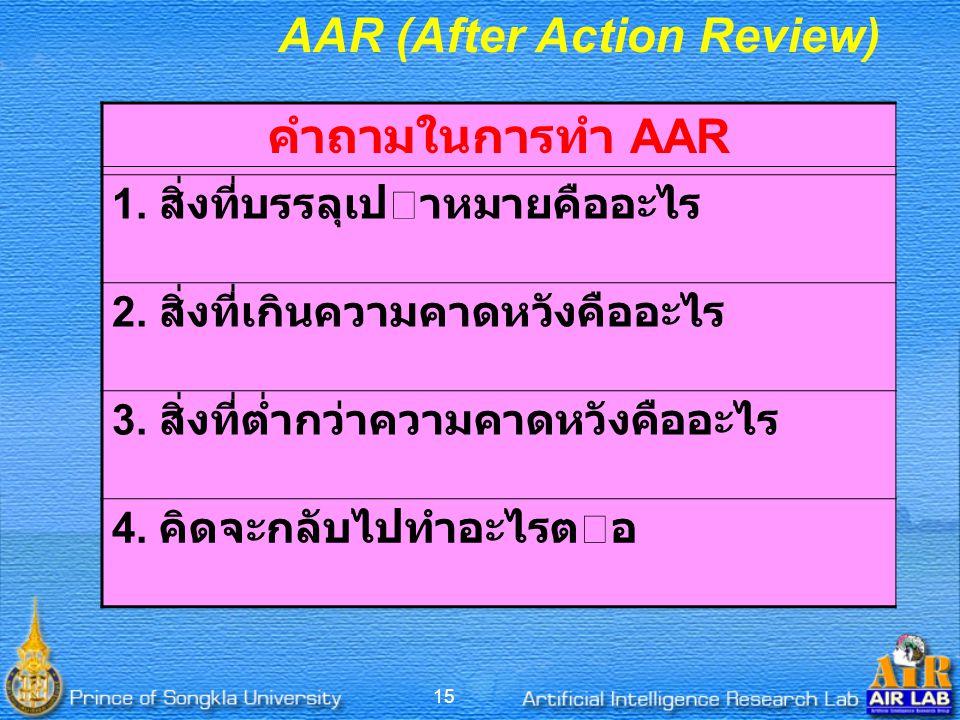 คําถามในการทํา AAR 1. สิ่งที่บรรลุเปาหมายคืออะไร