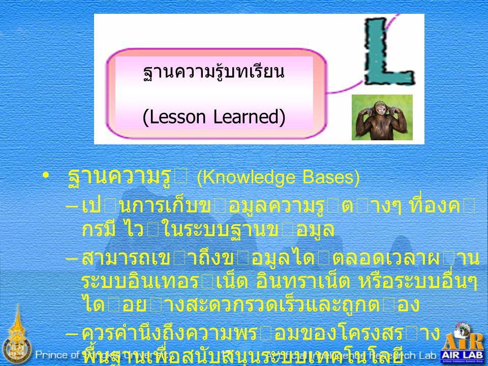 ฐานความรู (Knowledge Bases)