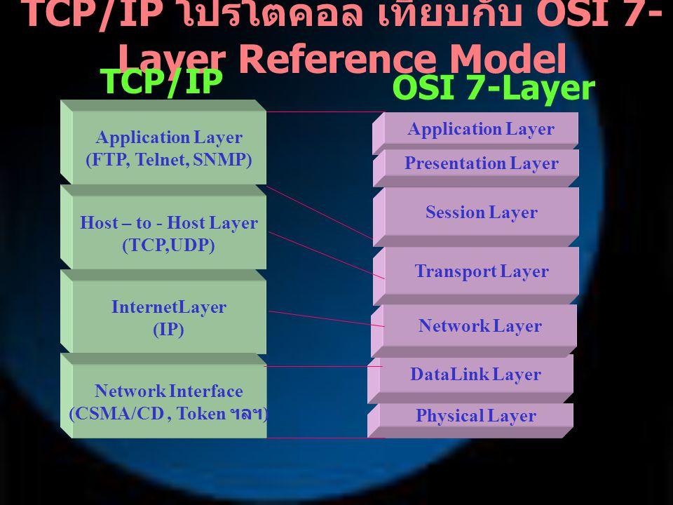 TCP/IP โปรโตคอล เทียบกับ OSI 7-Layer Reference Model