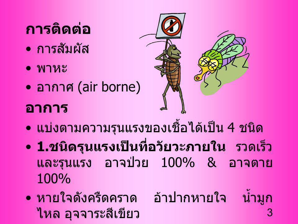การติดต่อ อาการ การสัมผัส พาหะ อากาศ (air borne)