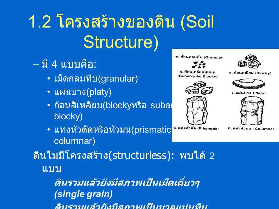 1.2 โครงสร้างของดิน (Soil Structure)