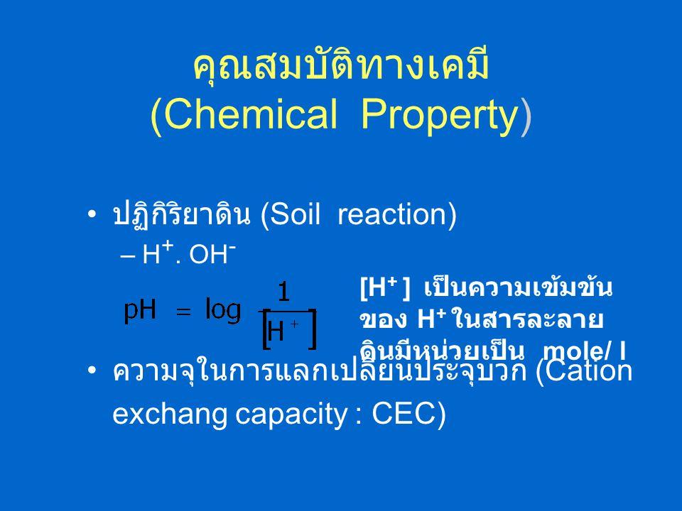 คุณสมบัติทางเคมี (Chemical Property)