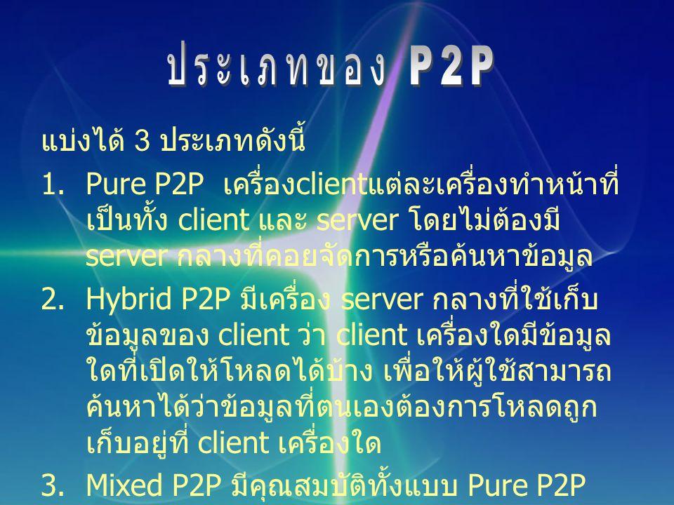 ประเภทของ P2P แบ่งได้ 3 ประเภทดังนี้