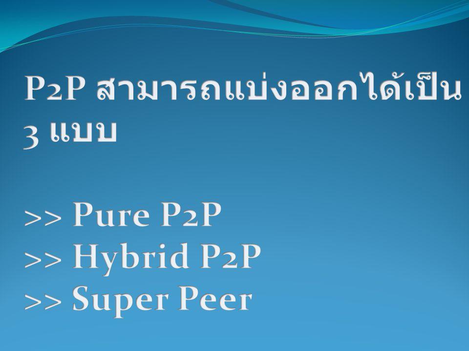 P2P สามารถแบ่งออกได้เป็น 3 แบบ