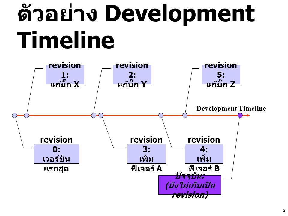 ตัวอย่าง Development Timeline