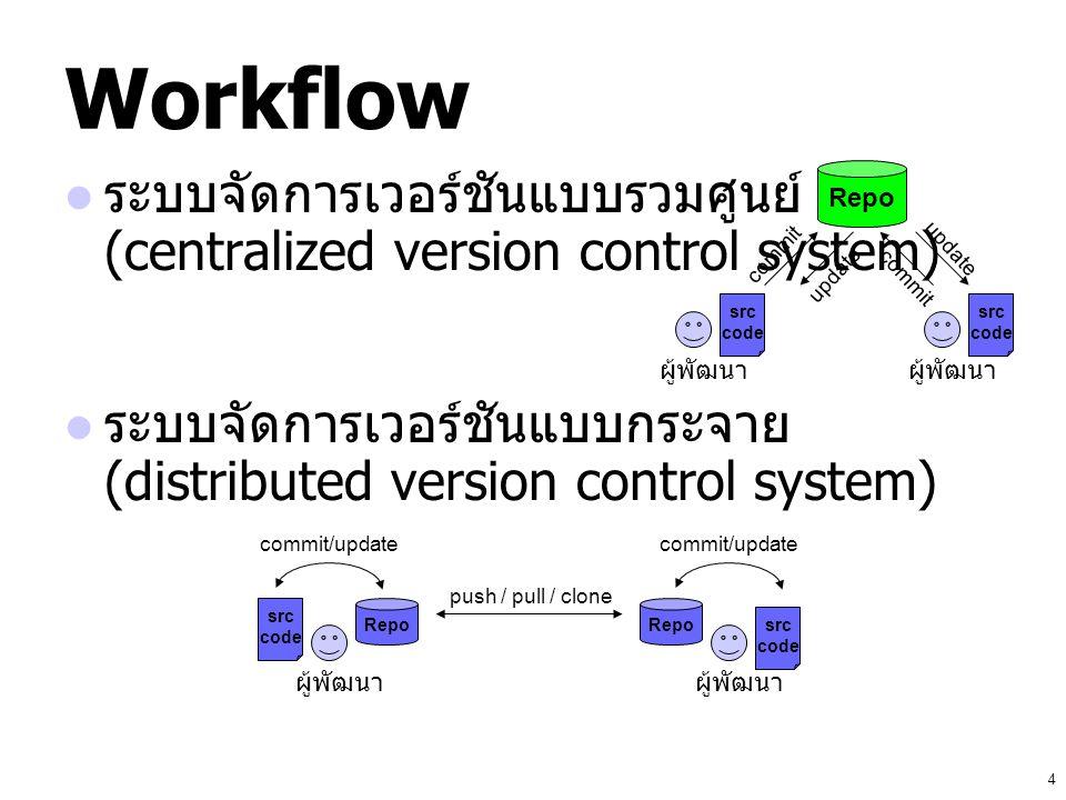 Workflow ระบบจัดการเวอร์ชันแบบรวมศูนย์ (centralized version control system) ระบบจัดการเวอร์ชันแบบกระจาย (distributed version control system)