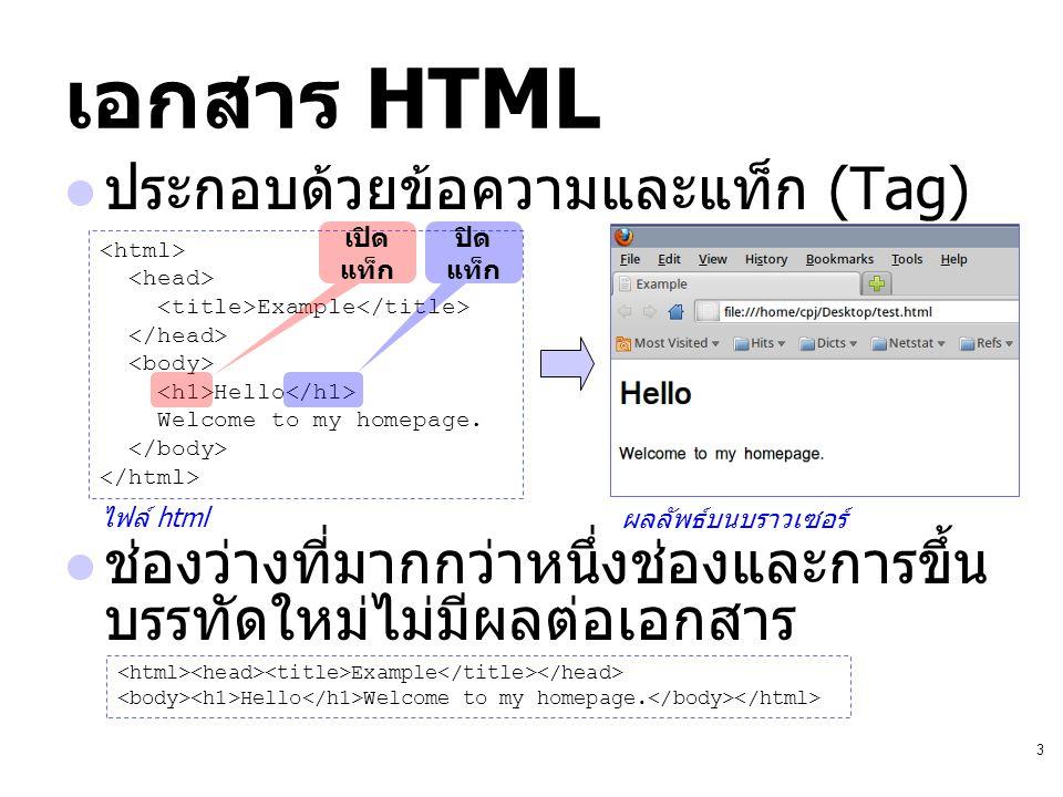 เอกสาร HTML ประกอบด้วยข้อความและแท็ก (Tag)