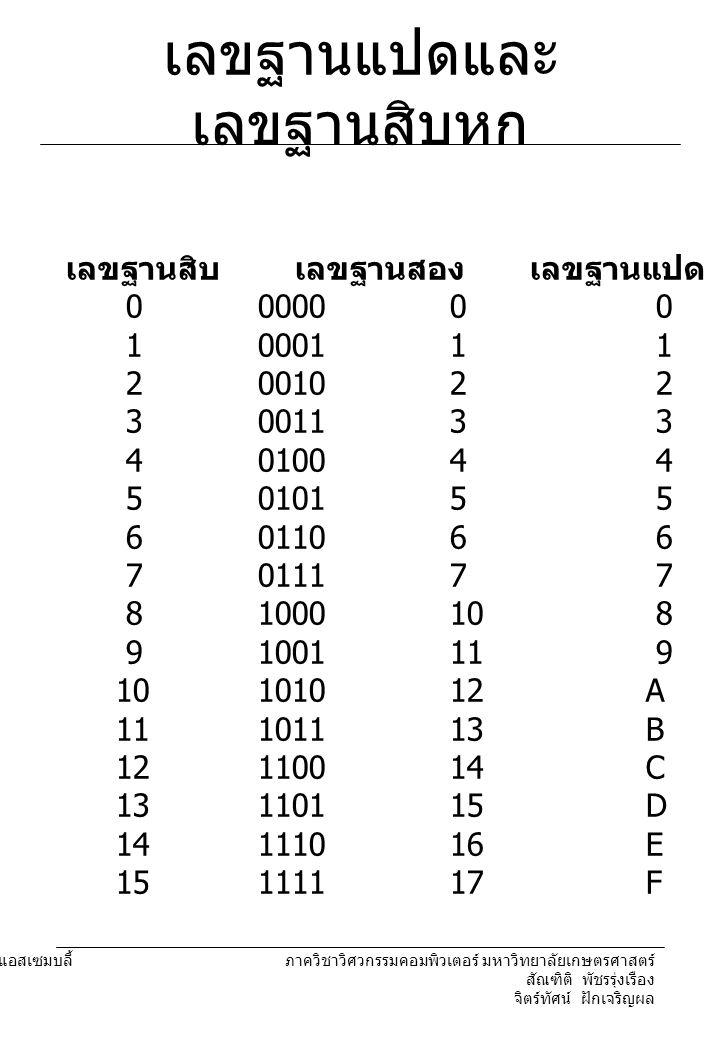 เลขฐานแปดและเลขฐานสิบหก