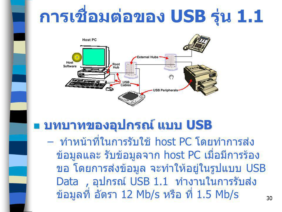 การเชื่อมต่อของ USB รุ่น 1.1