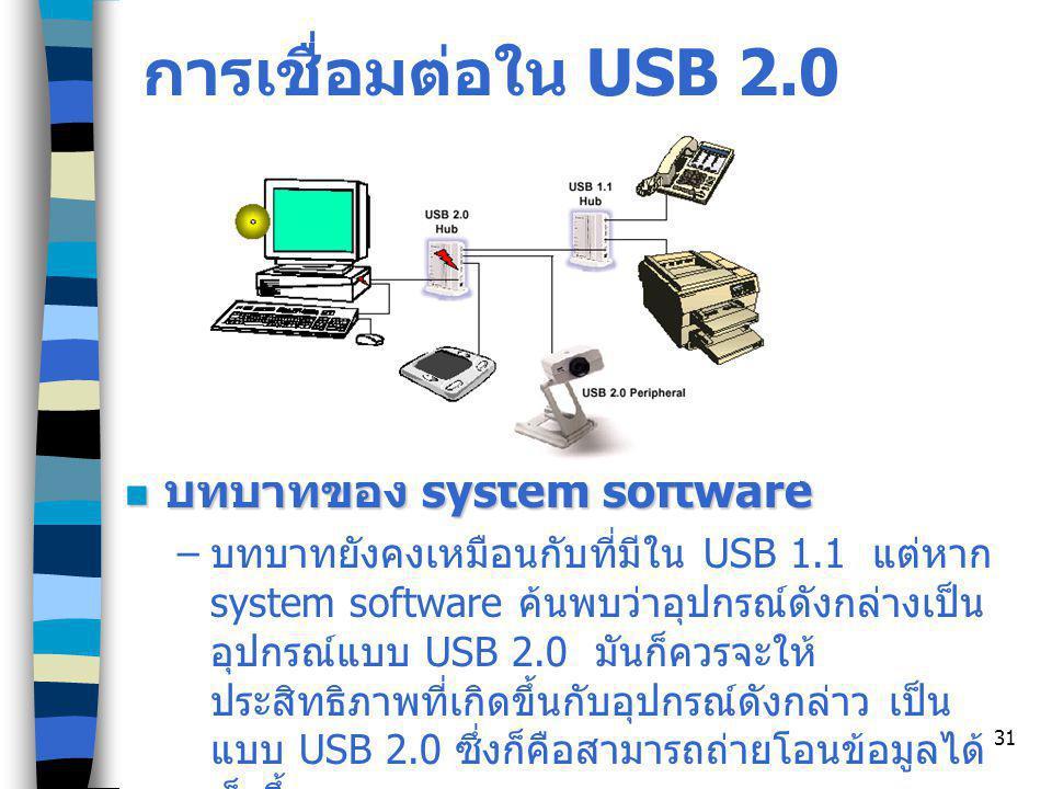 การเชื่อมต่อใน USB 2.0 บทบาทของ system software