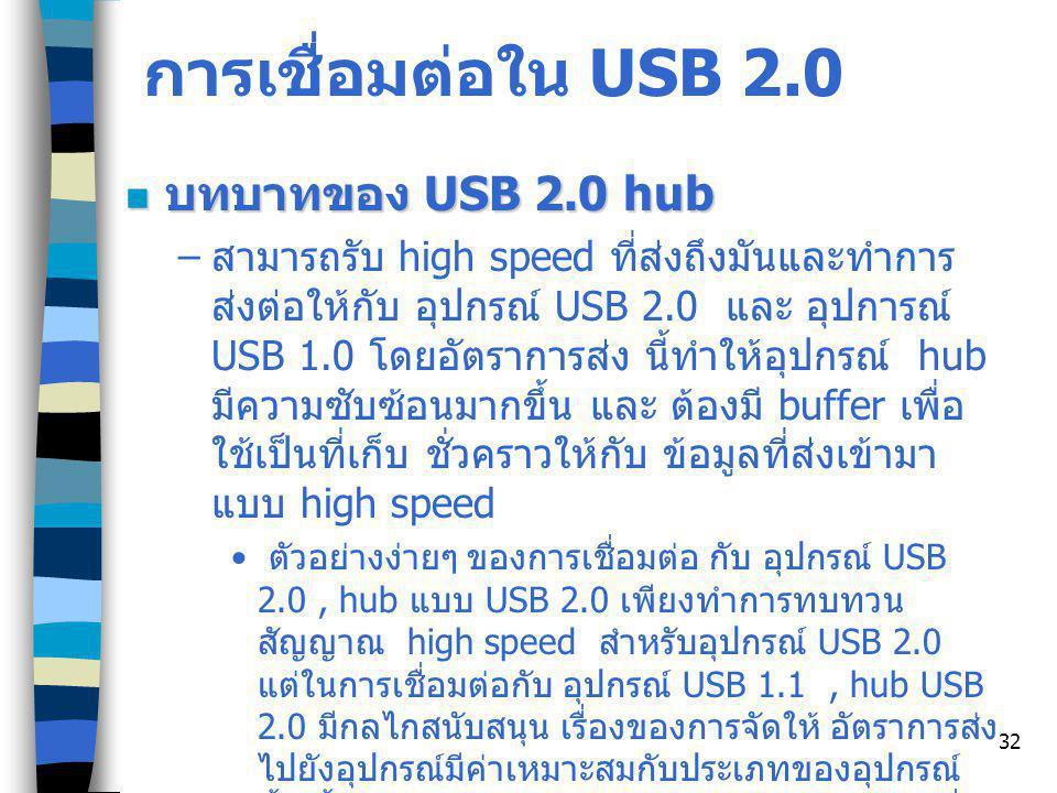 การเชื่อมต่อใน USB 2.0 บทบาทของ USB 2.0 hub