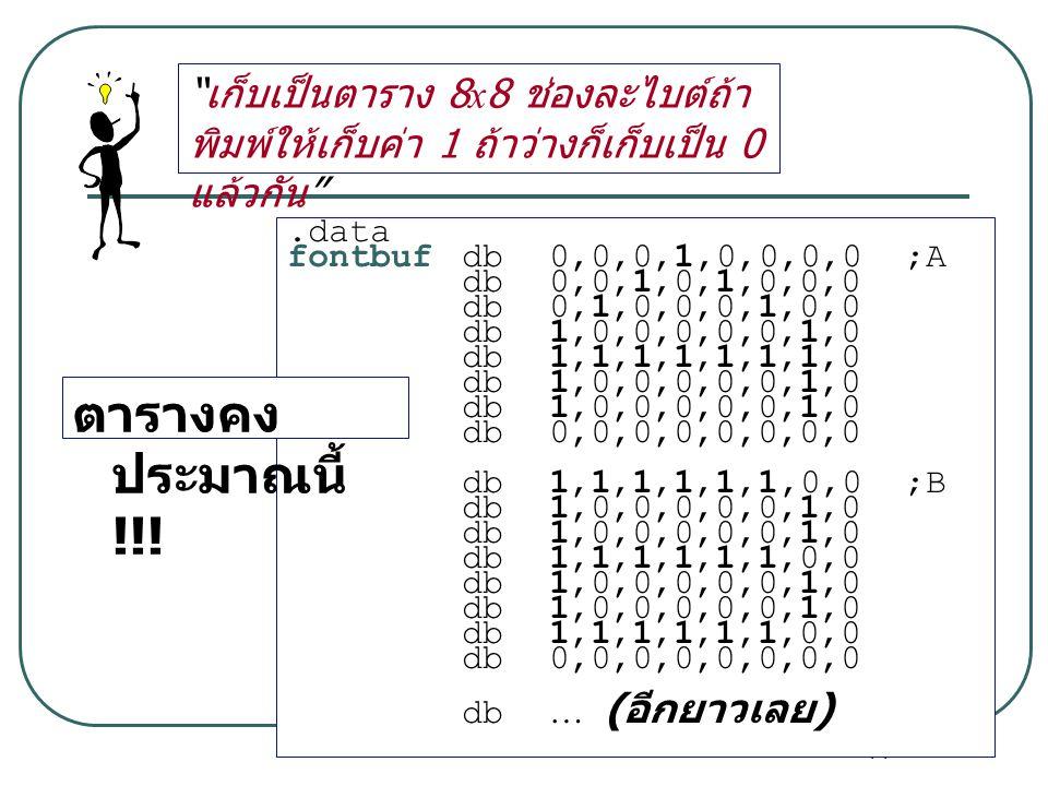 เก็บเป็นตาราง 8x8 ช่องละไบต์ถ้าพิมพ์ให้เก็บค่า 1 ถ้าว่างก็เก็บเป็น 0 แล้วกัน