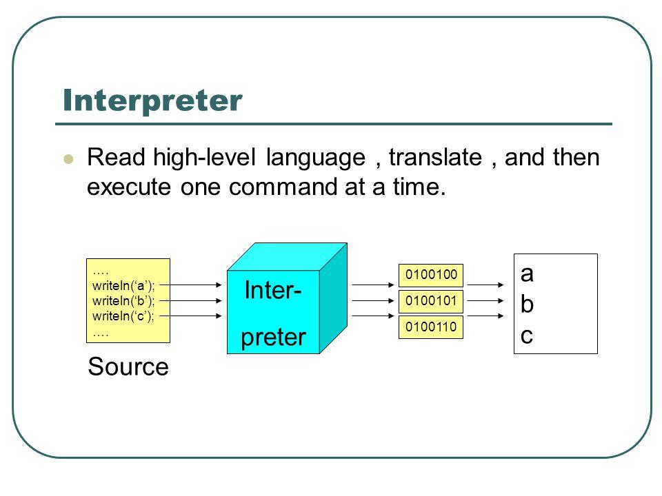 Interpreter a Inter- b preter c Source