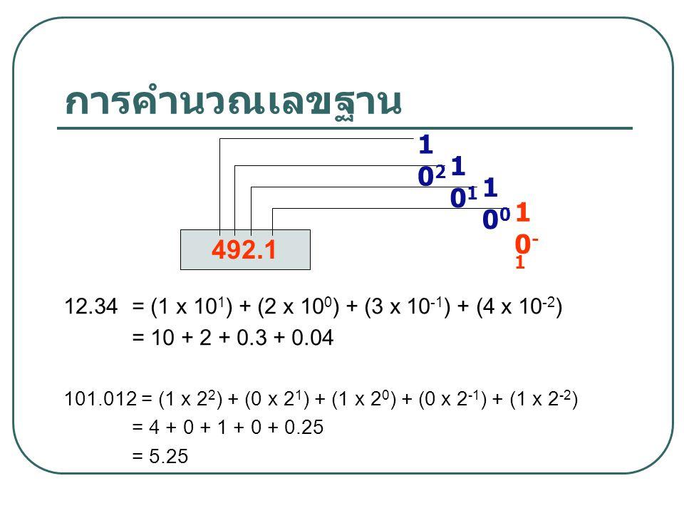 การคำนวณเลขฐาน 102. 101. 100. 10-1. 492.1. 12.34 = (1 x 101) + (2 x 100) + (3 x 10-1) + (4 x 10-2)