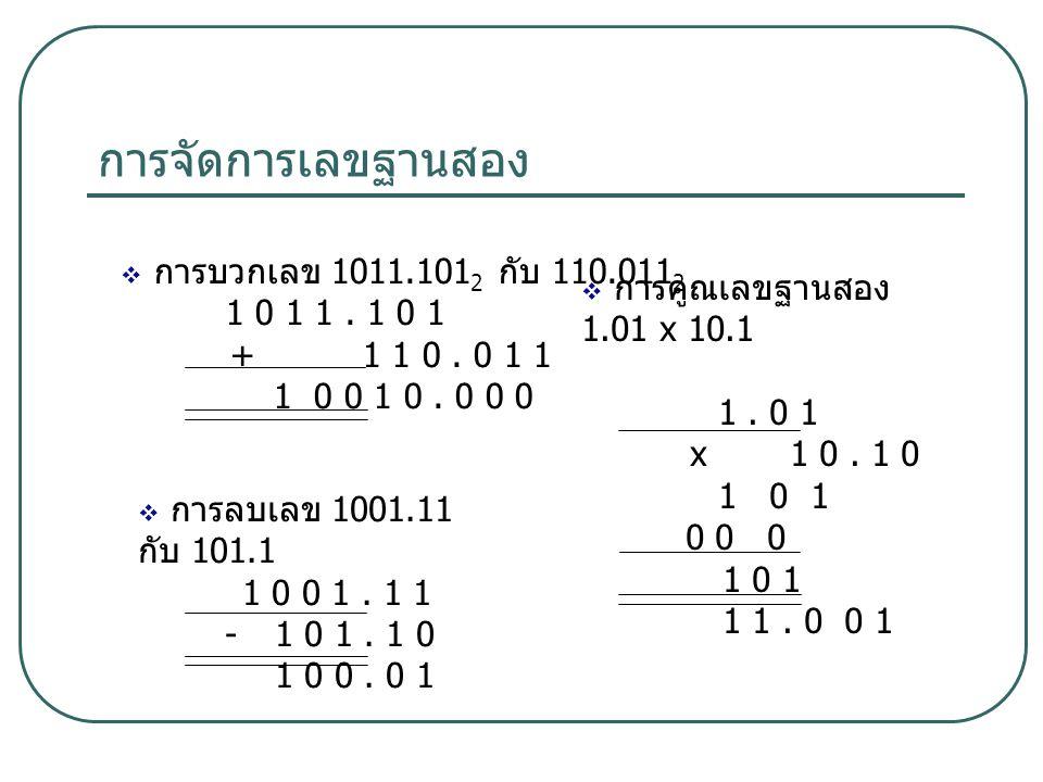 การจัดการเลขฐานสอง การบวกเลข 1011.1012 กับ 110.0112