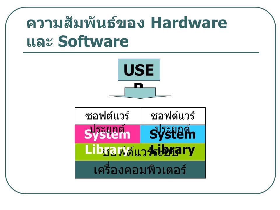 ความสัมพันธ์ของ Hardware และ Software
