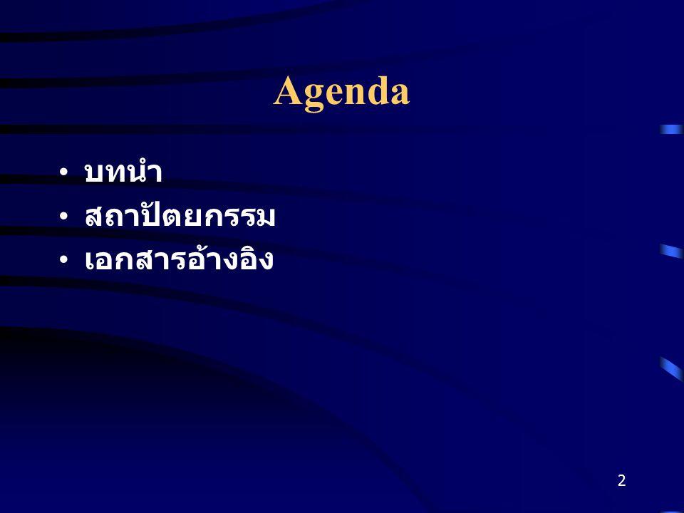 Agenda บทนำ สถาปัตยกรรม เอกสารอ้างอิง