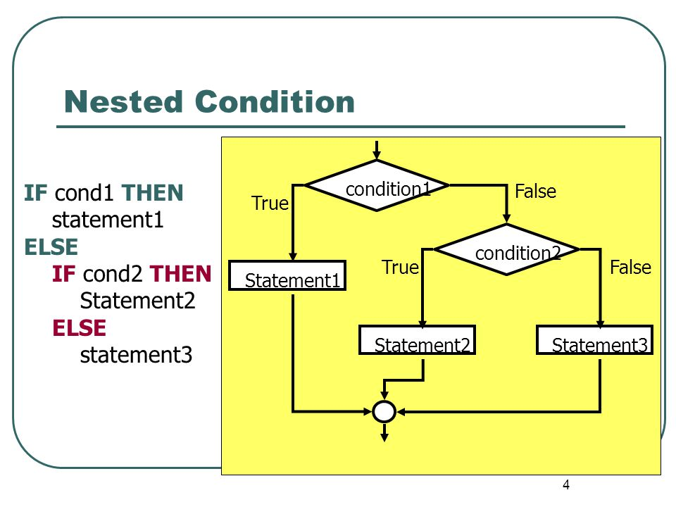 Nested Condition IF cond1 THEN statement1 ELSE IF cond2 THEN