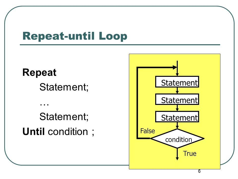 Repeat-until Loop Repeat Statement; … Until condition ; Statement