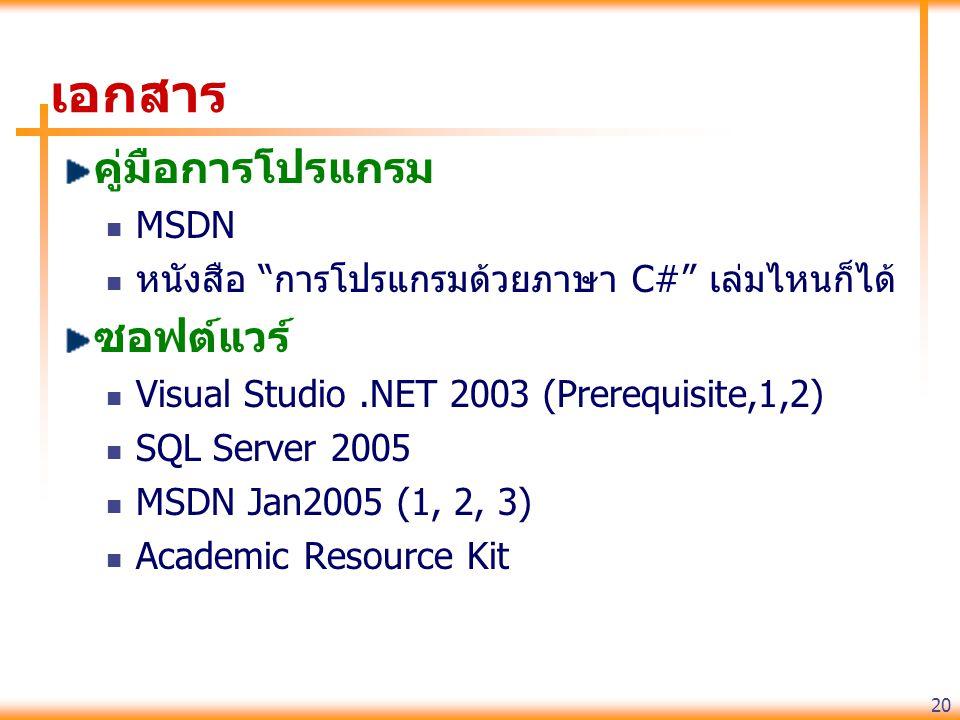 เอกสาร คู่มือการโปรแกรม ซอฟต์แวร์ MSDN