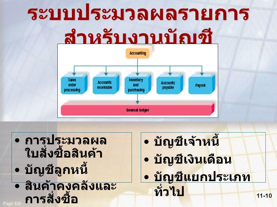 ระบบประมวลผลรายการสำหรับงานบัญชี