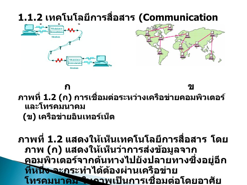 1.1.2 เทคโนโลยีการสื่อสาร (Communication technology)