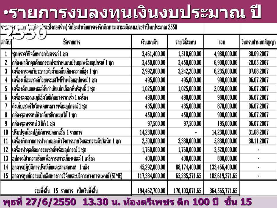 รายการงบลงทุนเงินงบประมาณ ปี 2550