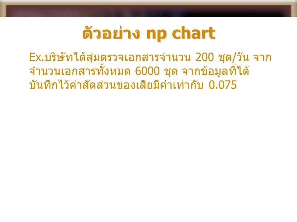 ตัวอย่าง np chart