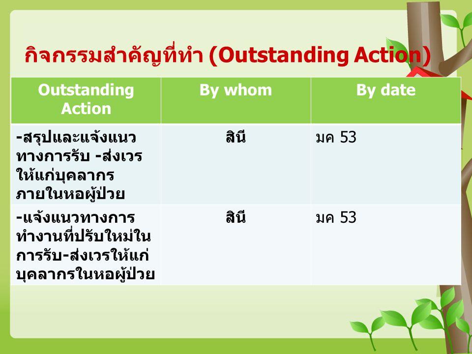 กิจกรรมสำคัญที่ทำ (Outstanding Action)