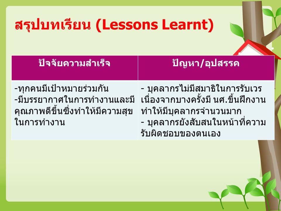 สรุปบทเรียน (Lessons Learnt)
