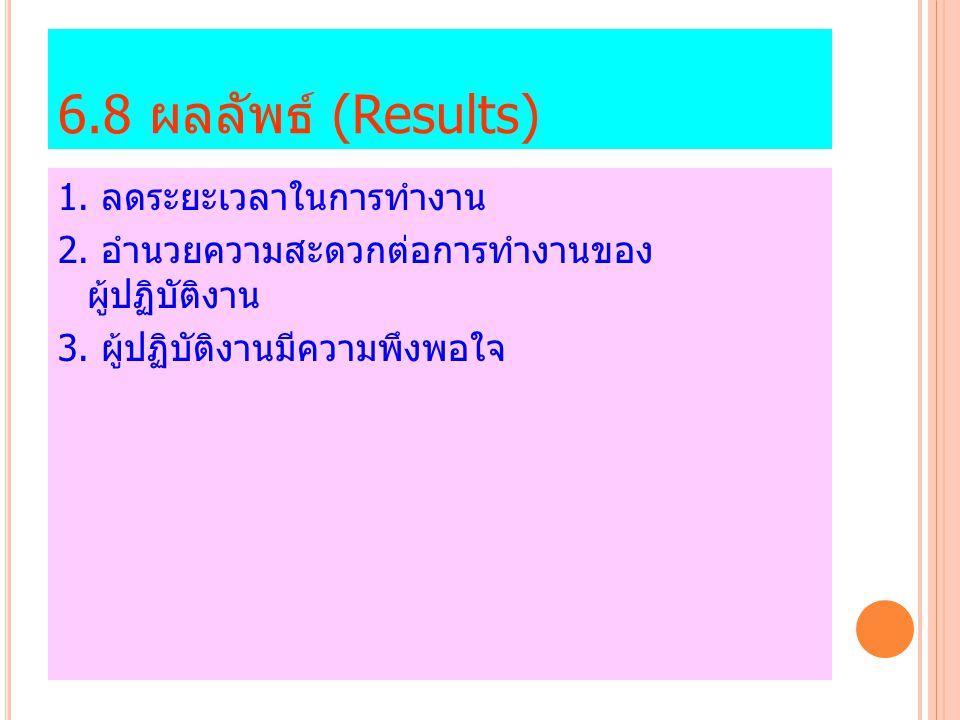 6.8 ผลลัพธ์ (Results) 1. ลดระยะเวลาในการทำงาน