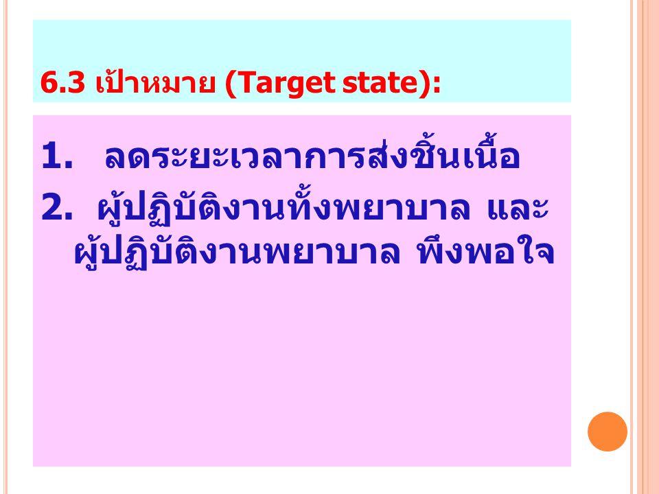 6.3 เป้าหมาย (Target state):