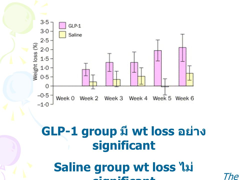 GLP-1 group มี wt loss อย่าง significant